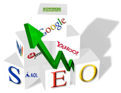 seo services What is SEO? In plain English