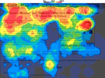 heatmap How to Prepare your Wordpress Blog for SEO